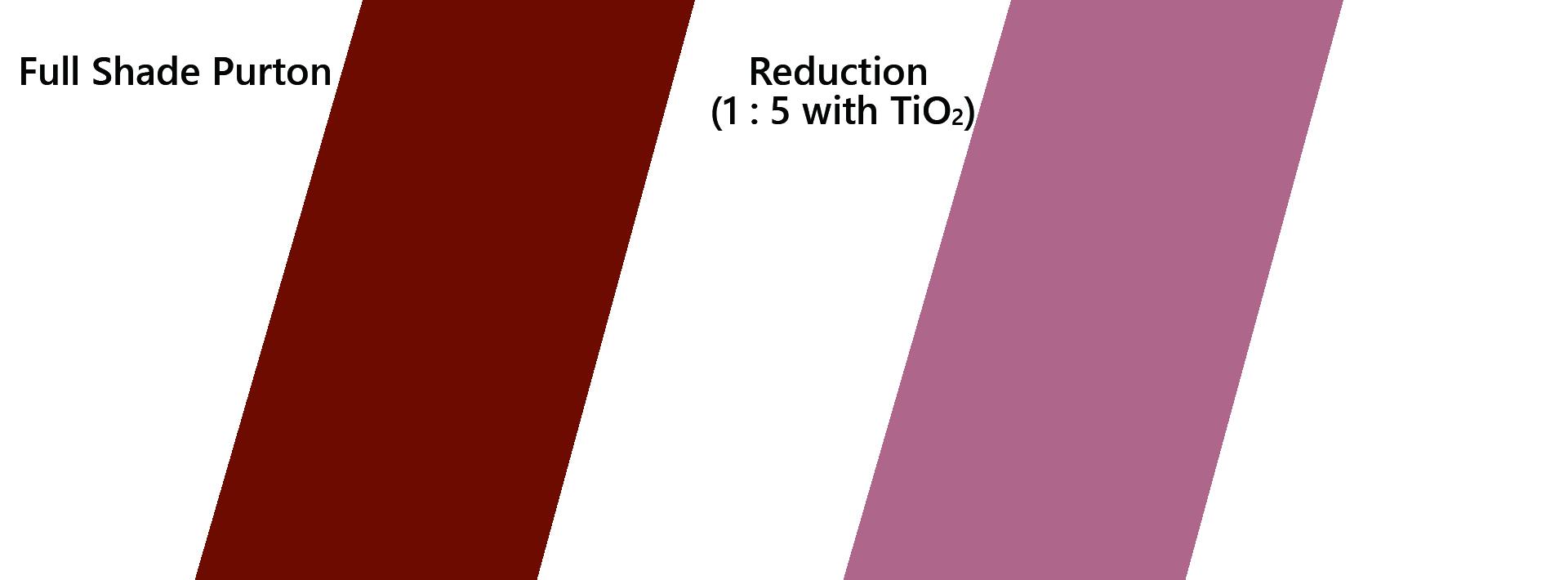 tinox fepure iron oxide red 130M